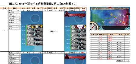E1出撃履歴一覧(サムネイル)