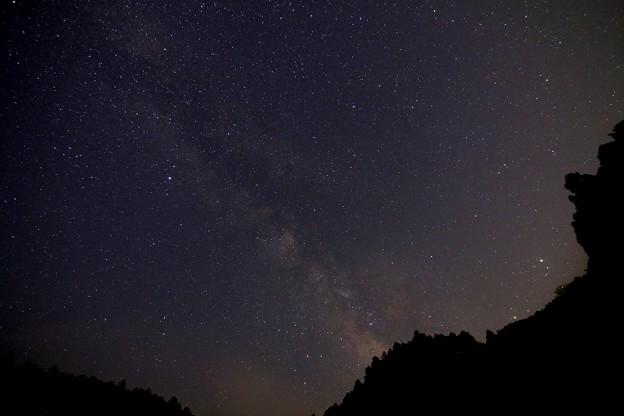 天の川銀河と人工衛星