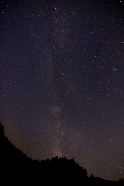 天の川銀河 中心部