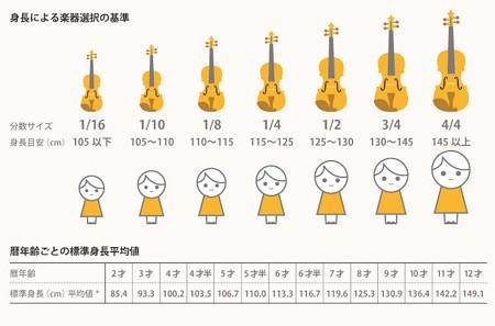 中野・江古田 バイオリン 個人レッスン ヴィオラ 吉瀬弥恵子 ワイズ音楽教室 子供のころ習ってました